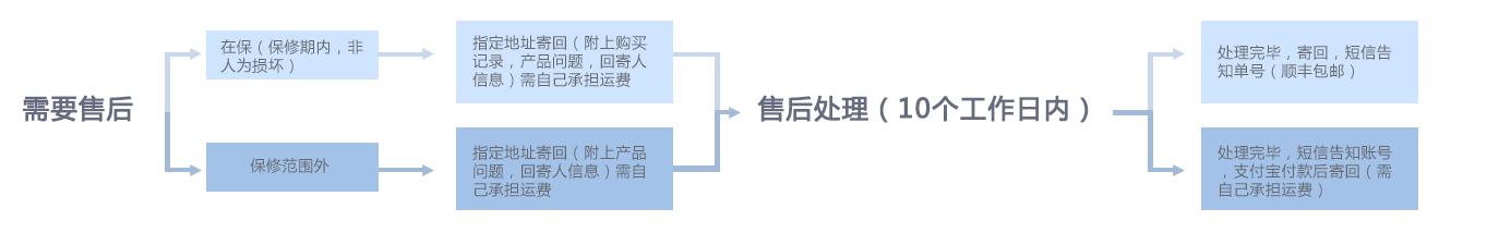 shlc1_03.jpg